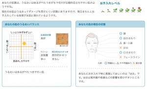 ワタシプラス オンライン肌診断 スキンチェック