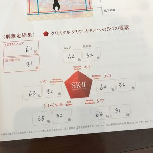 SK-II マジックリング 肌測定
